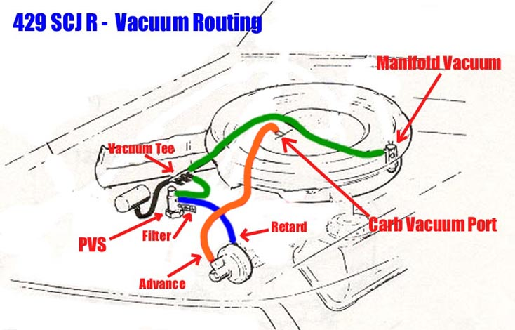 vacuum advance hook up Where should i set the timing on my performance engine  make sure you do this with your vacuum advance not hooked-up if you don't run a vacuum advance,.