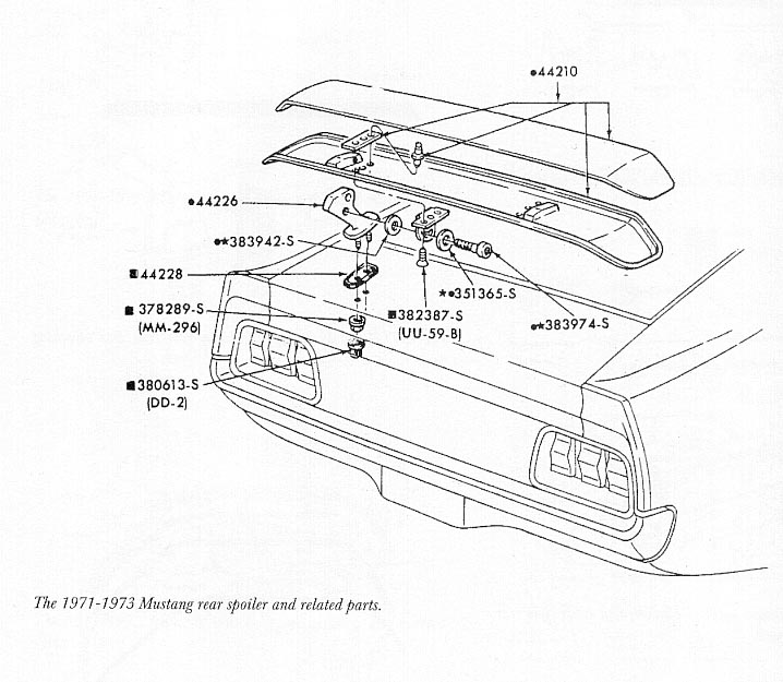 u0026 39 71   u0026 39 73 sportsroof rear spoiler diagram